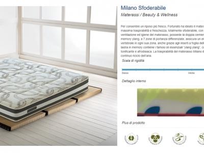 4 - Milano Sfoderabile